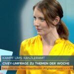 """Civey-Gründerin Janina Mütze analysiert Wahlen bei """"Welt"""""""